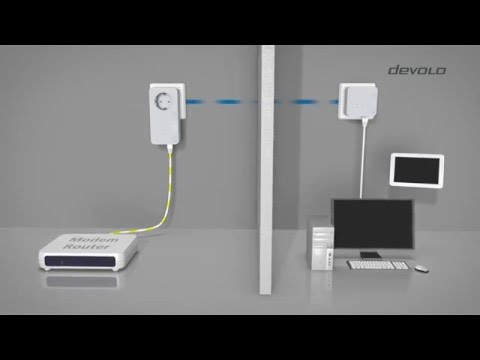 devolo dLAN 550 WiFi Support-Video