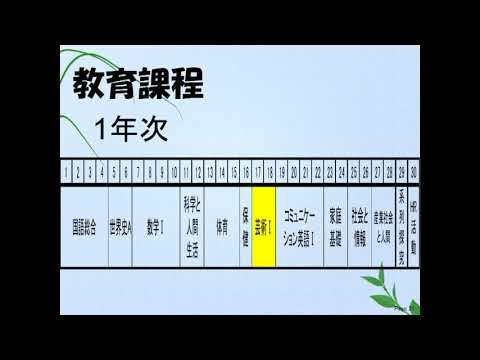 遠江総合高校の紹介