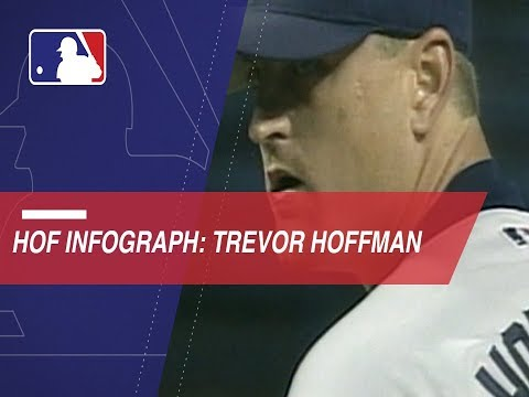 Video: Trevor Hoffman elected to HOF in third year on ballot