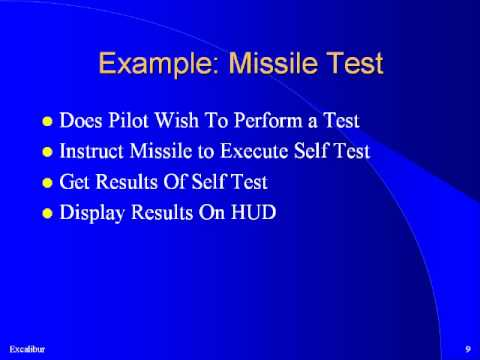 Timing Issues - Part 3 of a 4 part introduction to MIL-STD-1553