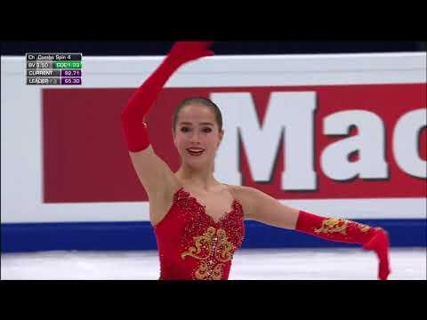 Alina Zagitova - Free Skating - 2018 European Figure Skating Championships (видео)