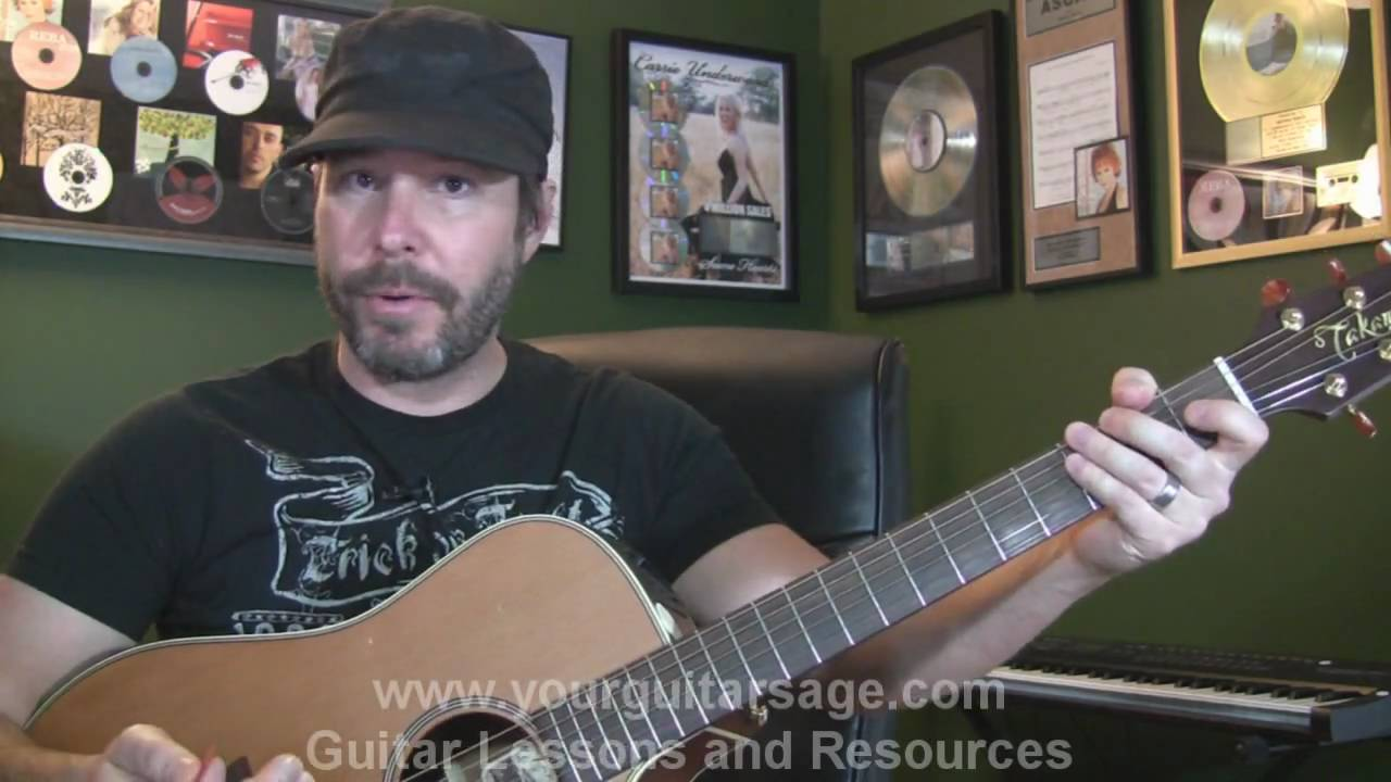 Guitar Lessons – The Otherside by The Red Hot Chili Peppers – cover chords Beginners Acoustic songs
