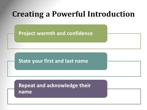 Communication and Interpersonal Skills PowerPoint Slides September 9 2014
