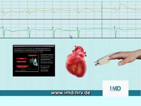 HRV IMD