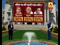 Karnataka Opinion Poll: Siddaramaiah becomes the first choice for CM post, says survey - Video