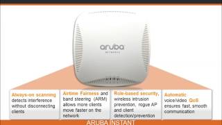 This training modules enables Aruba Networks channel partners to learn about the Instant Access Point solution and how to sell Instant Access Points, Aruba C...