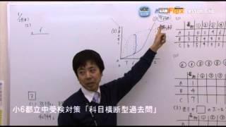 小金井校 小6都立中受検対策 「科目横断型過去問」