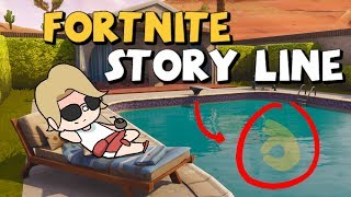 Fortnite Animated: The ENTIRE Storyline of Seasons 1 - 6