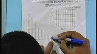 Lec-27 Universal Soil Loss Equation