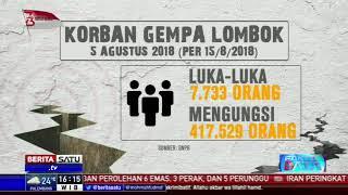 Video Fakta Data: Gempa Lombok Berulang MP3, 3GP, MP4, WEBM, AVI, FLV September 2018
