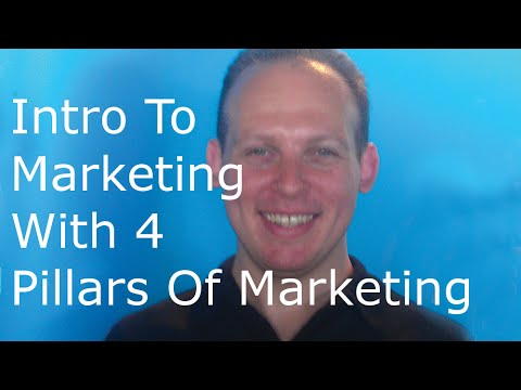 Introduction to marketing and advertising with my four pillars of marketing