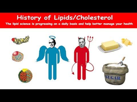 101$ History of Cholesterol, Atherosclerosis & Lipid Test