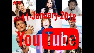 Today's Most Viewed Music Videos on Youtube, 11 Jan 2018,  #1
