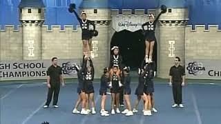 Kamehameha School - Cheerleading 2008