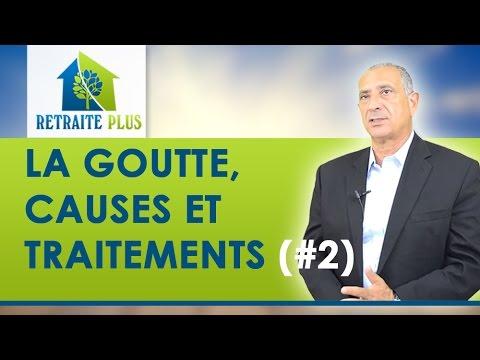 Goutte : Causes et traitements - Conseils Retraite Plus