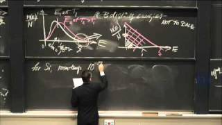 Lec 14 | MIT 3.091SC Introduction To Solid State Chemistry, Fall 2010