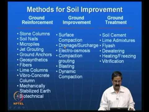 ground improvement technique Ground improvement techniques are used when the behaviour of the fill mass and/or the underlying soil does not meet required design criteria.