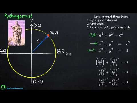 trigonometry - The unit circle plays a key role in understanding how circles and triangles are connected, as well as providing a simple way to introduce the basic trigonome...