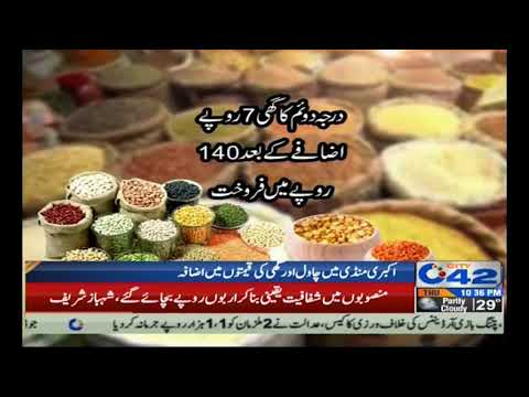 Prices Hike Of Cooking Oil And Rice In Lahore
