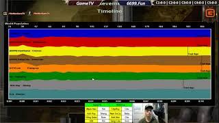 AOE | 4vs4 Random | GameTV vs 6699 | Ngày 7-1-2019 | BLV:G_Kami