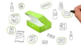 Doodle video - film promocyjny dla firmy Fitlovebox