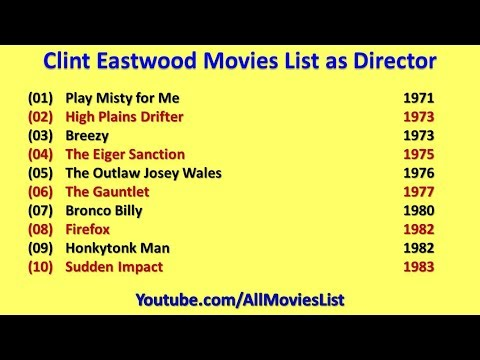 Clint Eastwood Movies List As Director