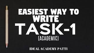 Writing Task 1 (ACADEMIC) | Ideal Academy Patti