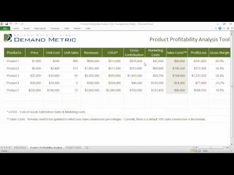 Product Profitability Analysis Template