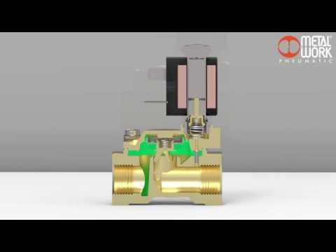 Metal Work Pneumatic - EV-FLUID Series 2/2NO servo-assisted action