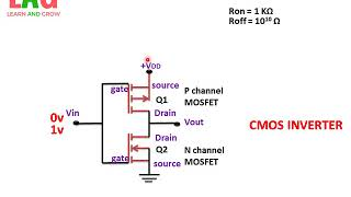 Video CMOS( COMPLEMENT METAL OXIDE SEMICONDUCTOR) CIRCUIT(हिन्दी )LEARN AND GROW MP3, 3GP, MP4, WEBM, AVI, FLV Juni 2018