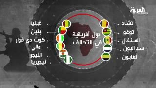 التحالف الإسلامي.. تعرف على المنضمين والرافضين