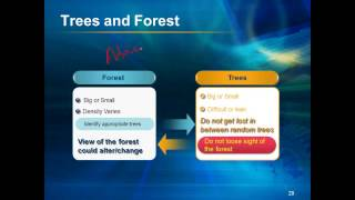 Research Methodology Lecture 3 (MiniCourse)