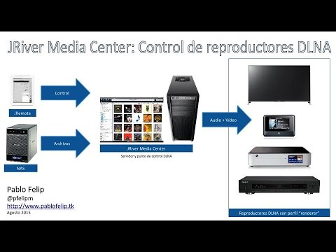 JRiver Media Center: control de reproductores DLNA