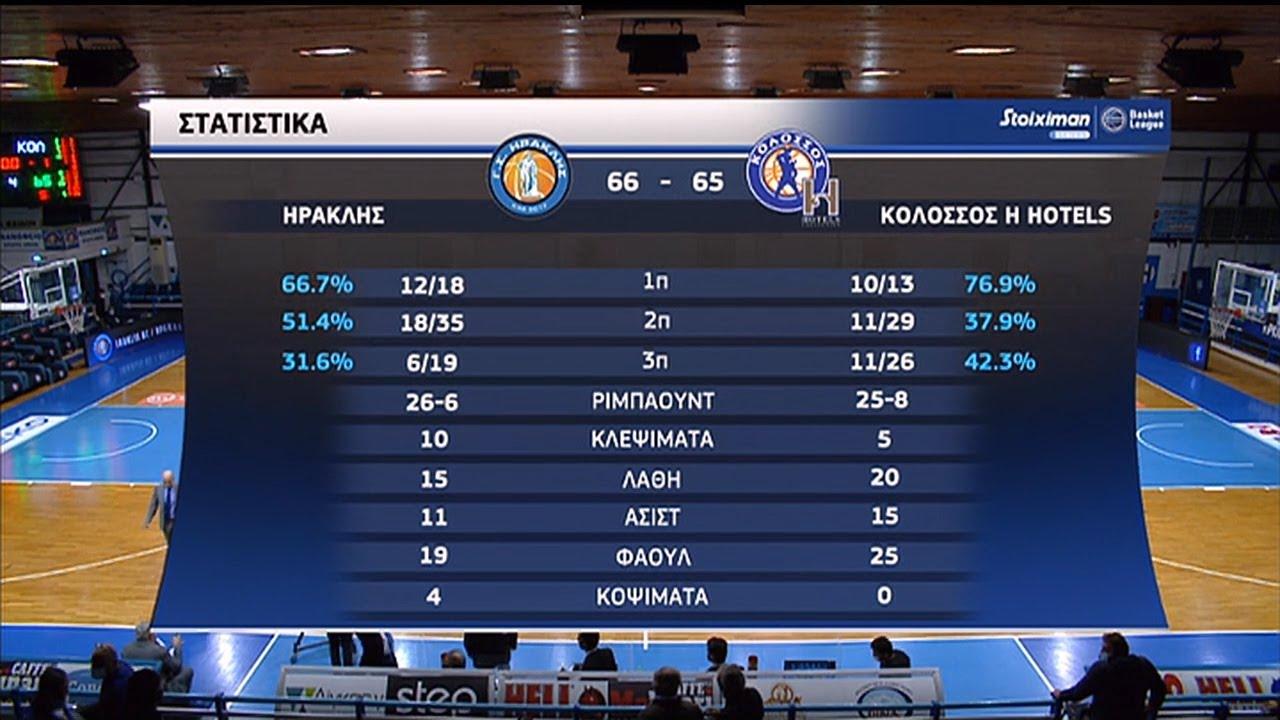 Basket League   Ηρακλής – Κολοσσός 66-65   HIGHLIGHTS   18/11/2020   ΕΡΤ