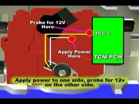 tcc - GET SOFTWARE: http://www.autodiagnosticsandpublishing.com/Software_Catalog.html TCC or Torque Converter Solenoid Explains the Auto TCC or Torque converter so...