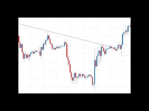 How To Draw A Trend Line On Your Charts