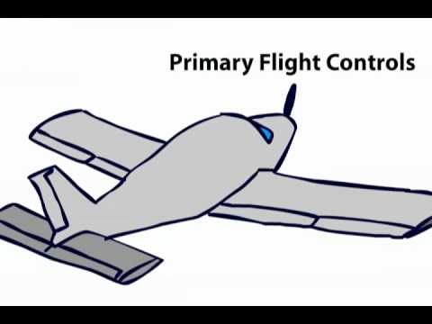 Flight Control - http://www.profpilot.co.uk | Episode 5 looks at how an aircraft controls itself in pitch, roll and yaw using it's primary flight controls. For European/UK pi...