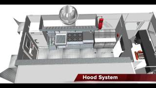 Custom food trucks 3D Floor plan