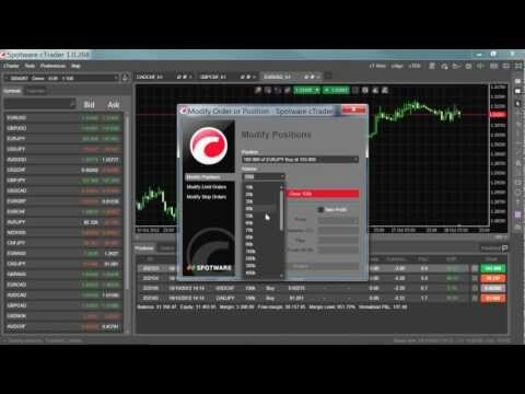 cTrader - Closing Positions Cancelling Orders