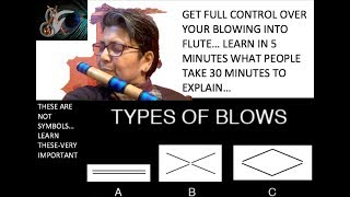 Master flute with these tips..#Lesson 3