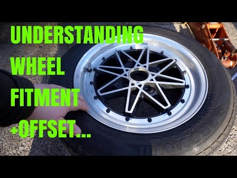 UNDERSTANDING  -  WHAT IS OFFSET??     HSG EP. 6-6