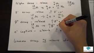 Radioactive Decay - MCAT Lec