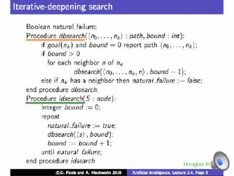 Iterative Deepening Depth First Search 2