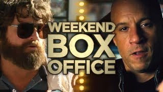 Nonton Weekend Box Office - May 24-27 2013 - Studio Earnings Report HD Film Subtitle Indonesia Streaming Movie Download