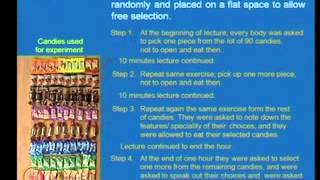 Mod-08 Lec-34 Some Checklist For Task Easiness