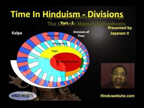 Kalpa, Yuga And Manvantara - Divisions Of Time In Hinduism