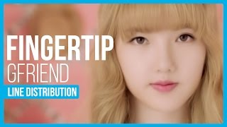 What is the line distribution like for GFRIEND's comeback song Fingertip?Twitter : twitter.com/hexa6onkpopInstagram : instagram.com/hexa6onkpopLIKE the video if you enjoyedCOMMENT for any video suggestions or requests~SUBSCRIBE for more content just like this ^^Songs Used:GFRIEND - Fingertip
