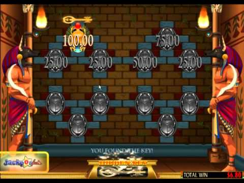 Throne of Egypt slot review