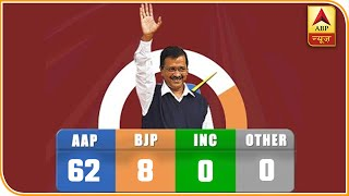 ELECTION UPDATE -ABP News 24x7...