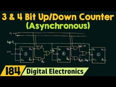 3 Bit & 4 Bit UP/DOWN Ripple Counter